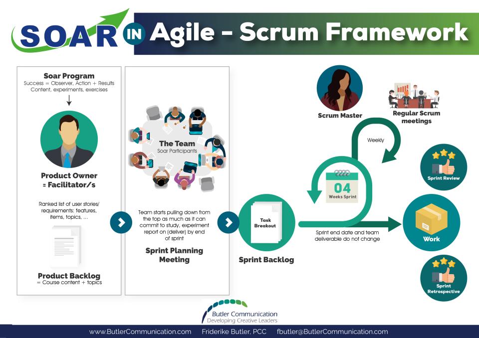 Agile__Scrum_Framework01 (4)
