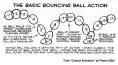 Basic Bouncing Ball Action