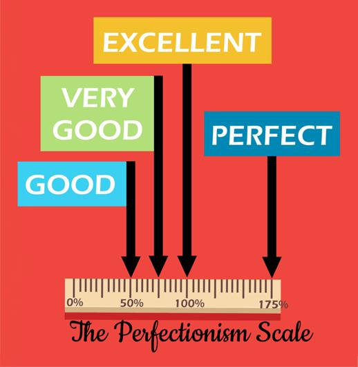Perfectionism shown on a ruler